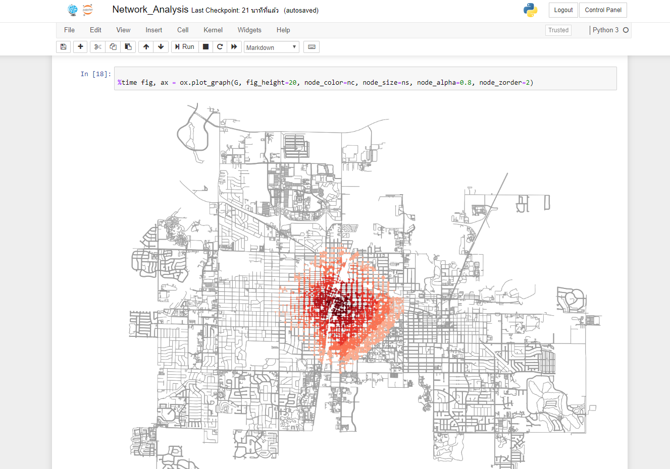 Network Analysis