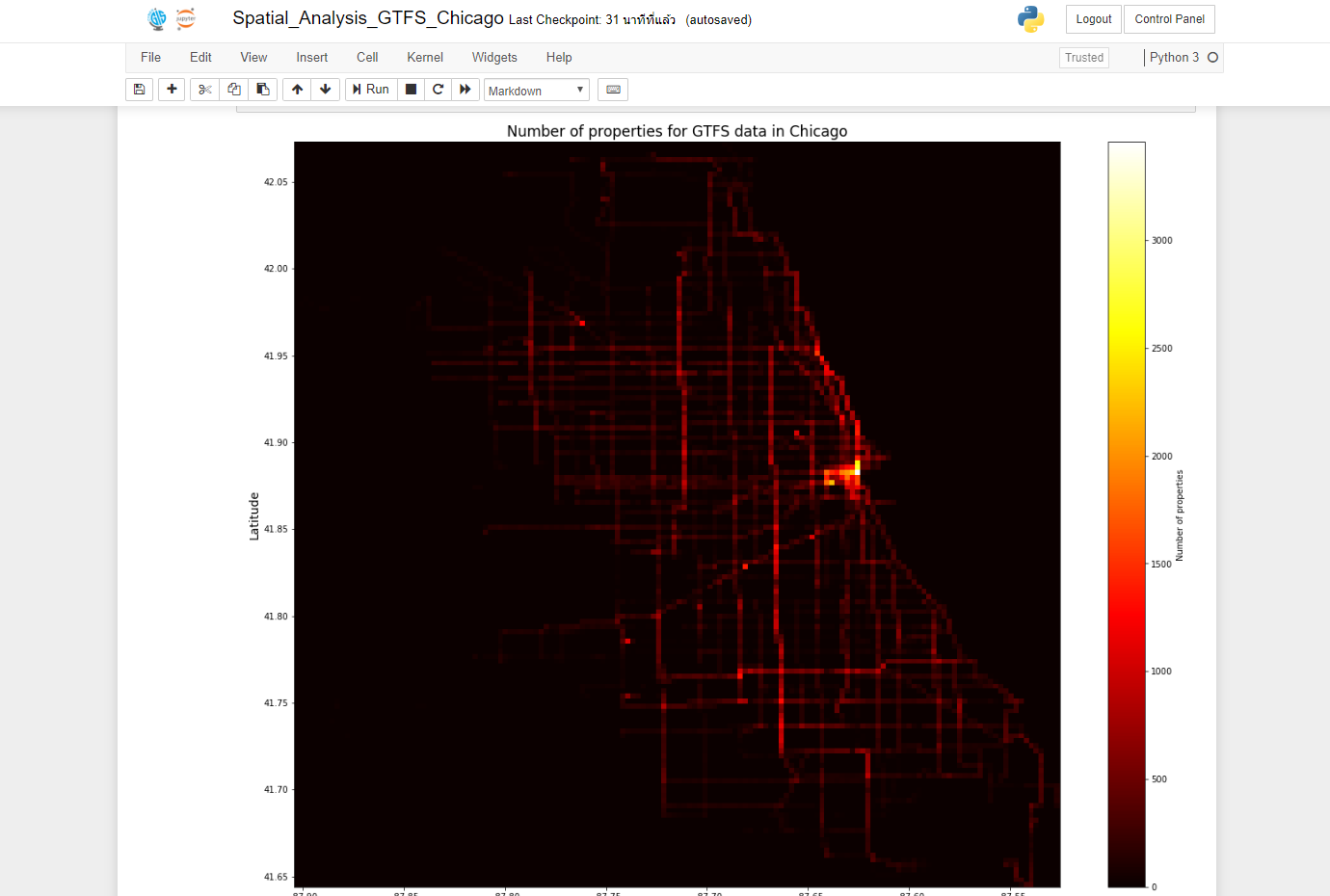 Spatial analysis of the Chicago transit system
