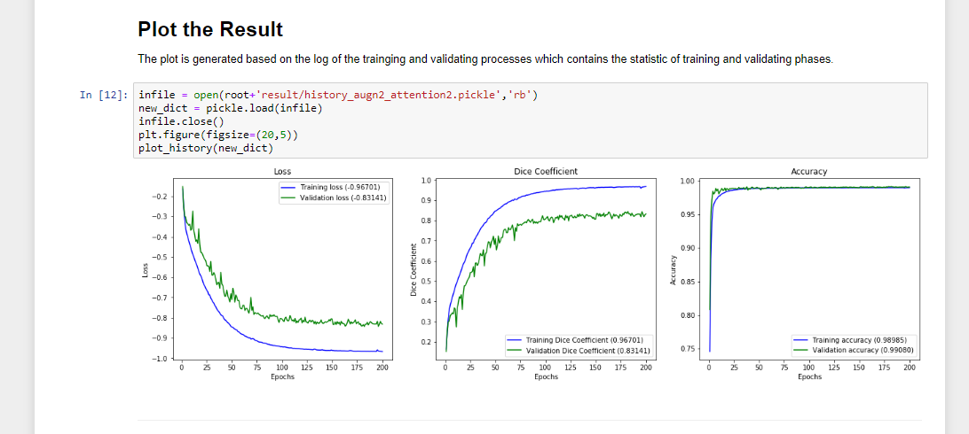Hydrological Streamline Detection with CyberGIS-Jupyter Using Deep Learning