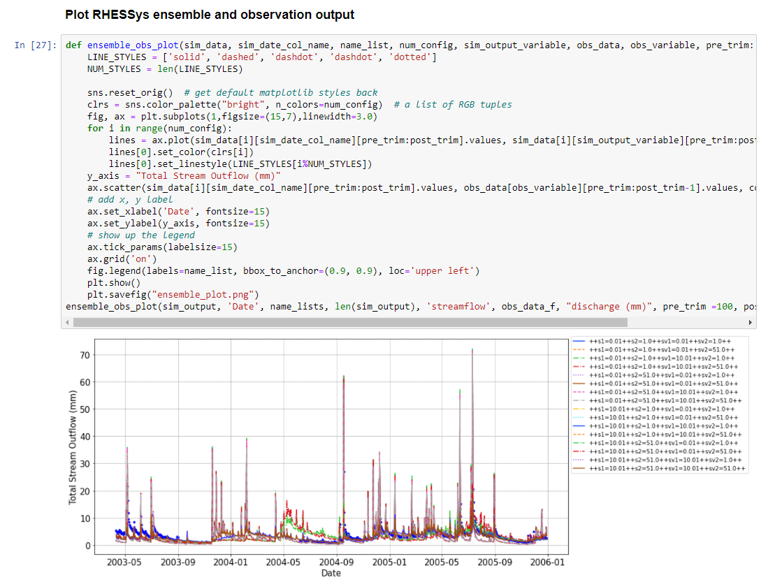 Run RHESSys model with CyberGIS-Compute Service on CJW